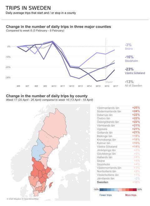 Svenskarnas resande ökade under vecka 17