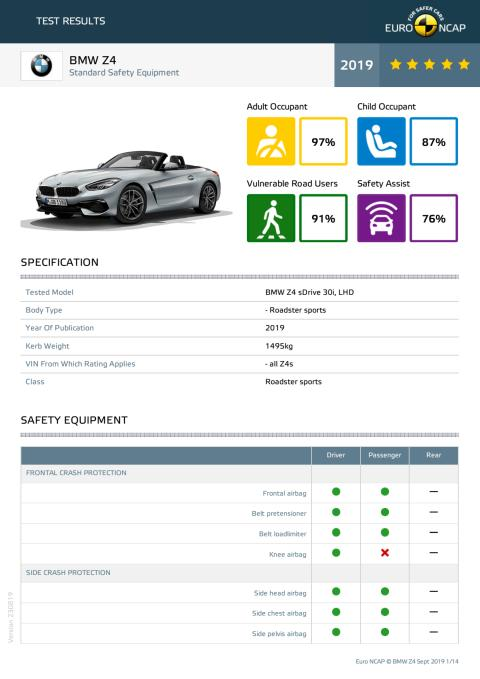 BMW Z4 Euro NCAP datasheet September 2019