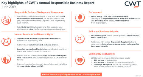 ​CWT's June 2019 Responsible Business Report caps a successful year