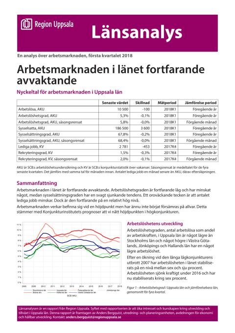 Länsanalys Arbetsmarknad kvartal 1 2018