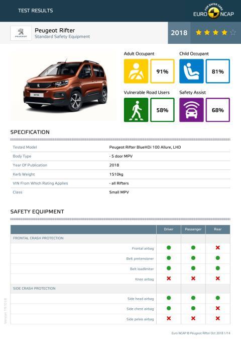 Peugeot Rifter - datasheet October 2018