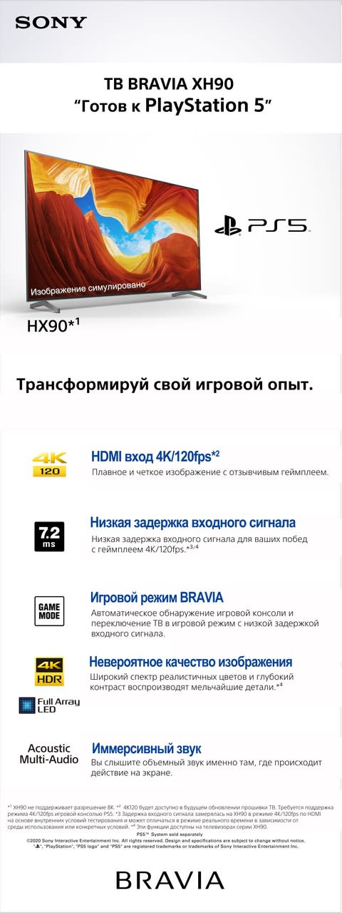 BRAVIA Ready for PlayStation®5 infographic small