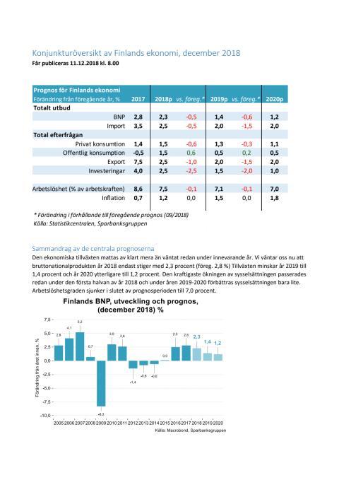 Konjunkturöversikt 4/2018