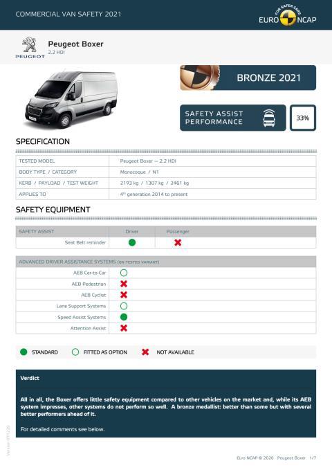 Euro NCAP Commercial Van Testing - Peugeot Boxer datasheet