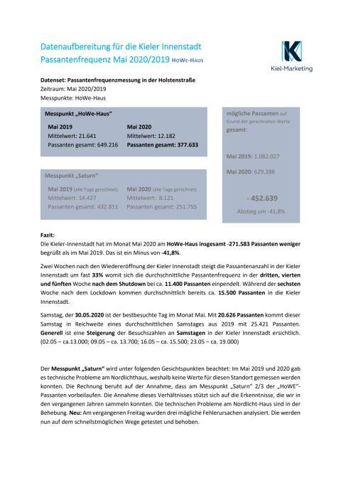 Bericht zu den Besucherzahlen in der Kieler Innenstadt Mai 2020