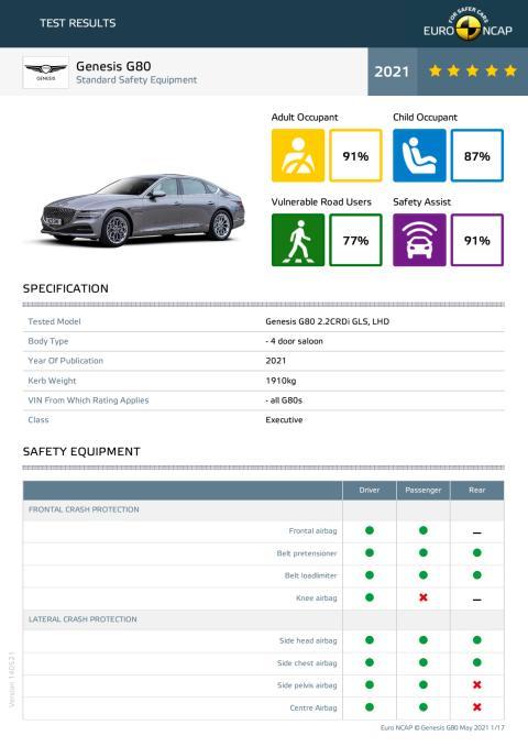 Genesis G80 Euro NCAP datasheet May 2021.pdf