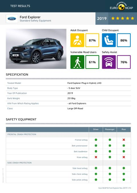 Ford Explorer Euro NCAP datasheet November 2019