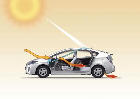 Soldriven luftkonditionering