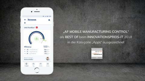 Innovationspreis IT - Best Of