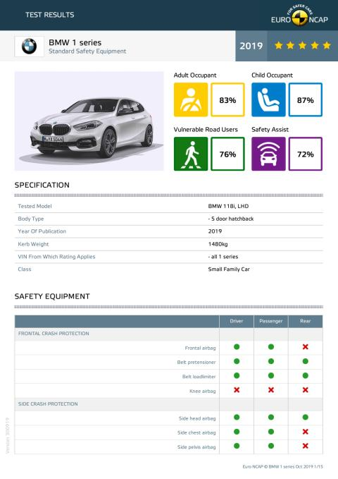 BMW 1 Series Euro NCAP datasheet October 2019