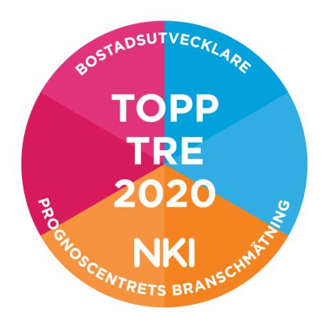 Topp-tre-2020-nojdast
