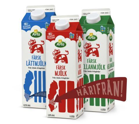 Härifrån kommer mjölken - tydligt på paketet