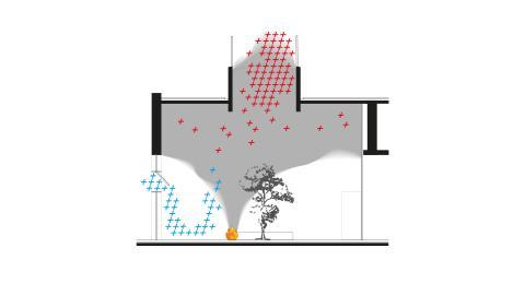 Betydelsen av SHEV (Rök- och brandgasventilationsenhet)