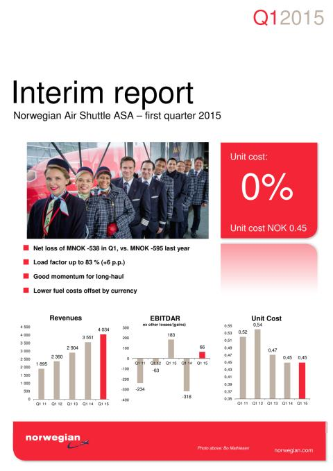 Norwegian's Q1 Report for 2015