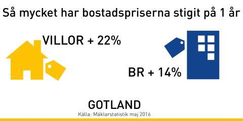 """Mäklare i Visby: """"Högtryck på Gotlands bostadsmarknad"""""""