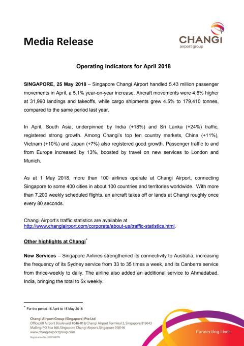 Operating Indicators for April 2018