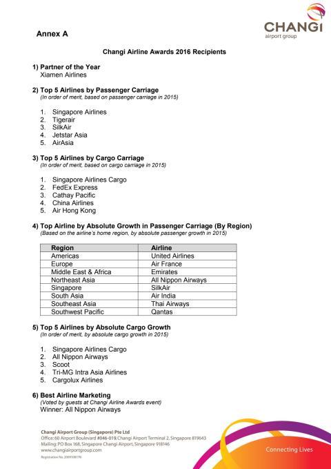 Annex A -  Changi Airline Awards 2016 Recipients