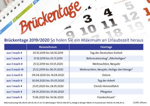 Brückentage 2019/2020 - Mit wenig Einsatz das Maximum an Urlaub rausholen