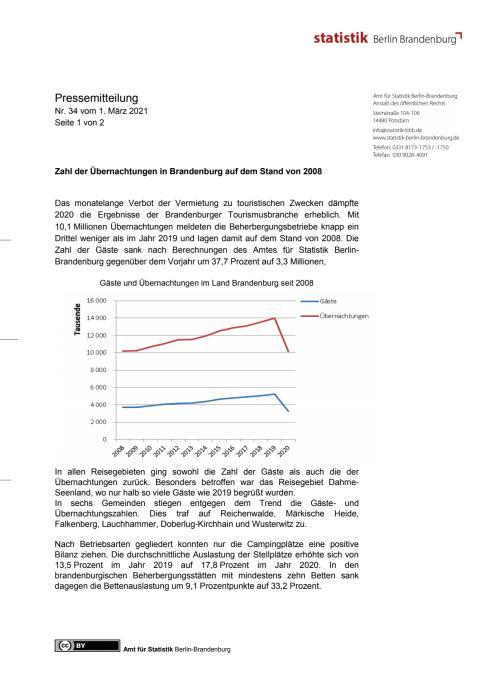 Zahl der Übernachtungen 2020 in Brandenburg auf dem Niveau des Jahres 2008
