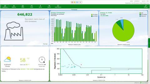 Ny software optimerer drift af store tekniske installationer