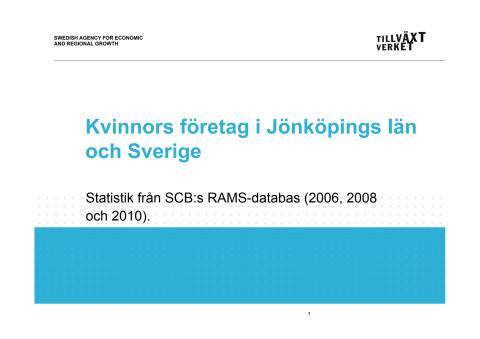 Antal företag som drivs av kvinnor resp män i Jönköping