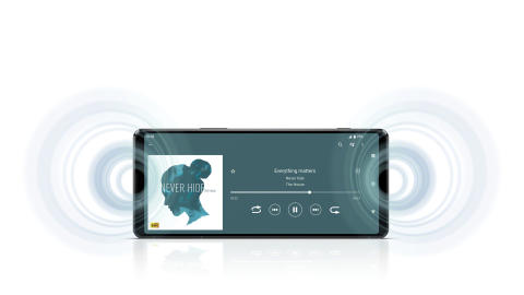 Xperia 1 II_Front Stereo Speakers