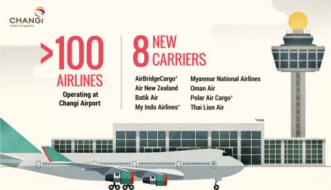 #Changi2015 - New Airlines