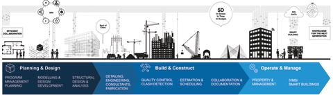 Infografik_AEC_ohne_brands_mit_divisions_ohne_Mediahighres_EN