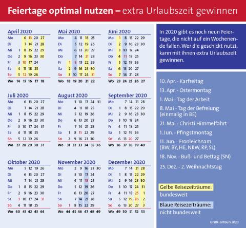 alltours Infografik Feiertage_1401