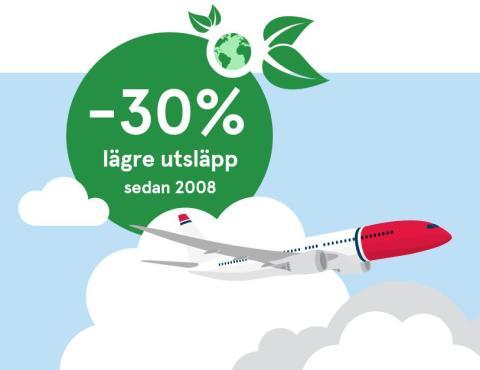 Välkomna på frukostseminarium med fokus på hållbart flyg i Almedalen