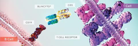 Grönt ljus för Blincyto vid MRD-positiv leukemi