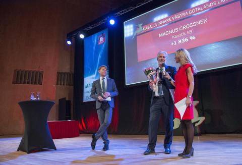 Kaustik årets Gasellvinnare 2015