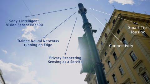 Sony collabora a un progetto di sperimentazione di smart city a Roma che mira a ridurre il traffico, ottimizzare i trasporti pubblici e migliorare la sicurezza dei pedoni attraverso l'uso di sensori di visione intelligenti