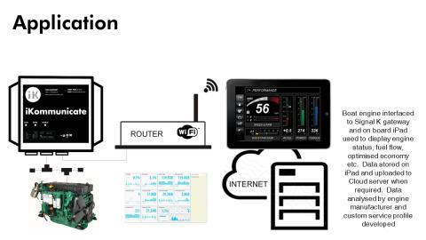 iKommunicate Engine Monitoring Application