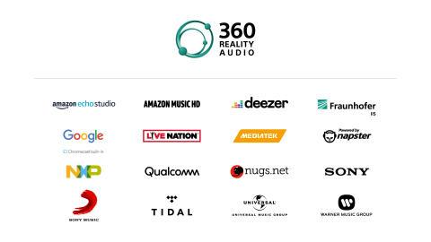 360RA Partners