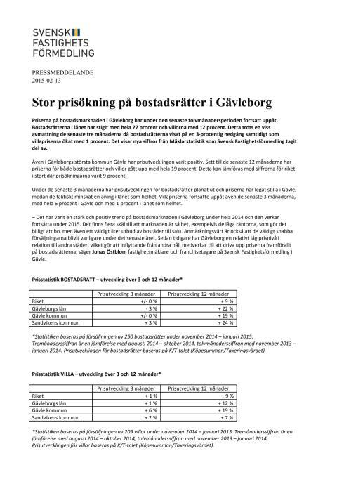 Stor prisökning på bostadsrätter i Gävleborg