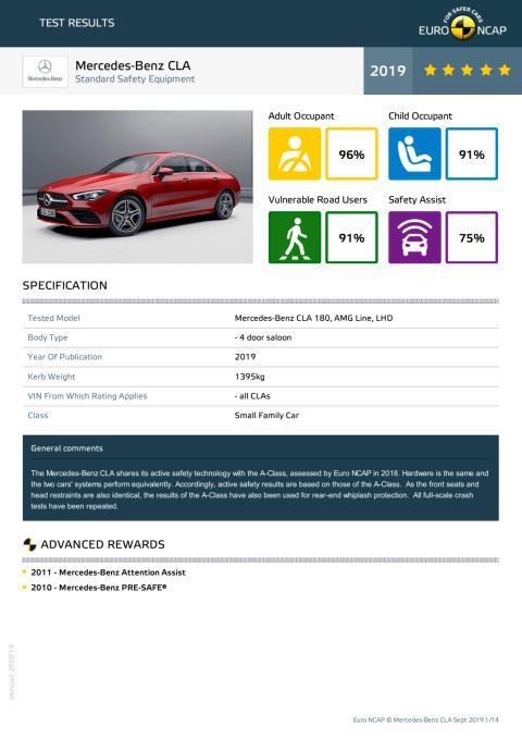 Mercedes-Benz CLA Euro NCAP datasheet September 2019