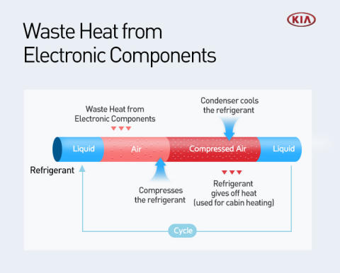 Kia_Heat pump_Infographic 05