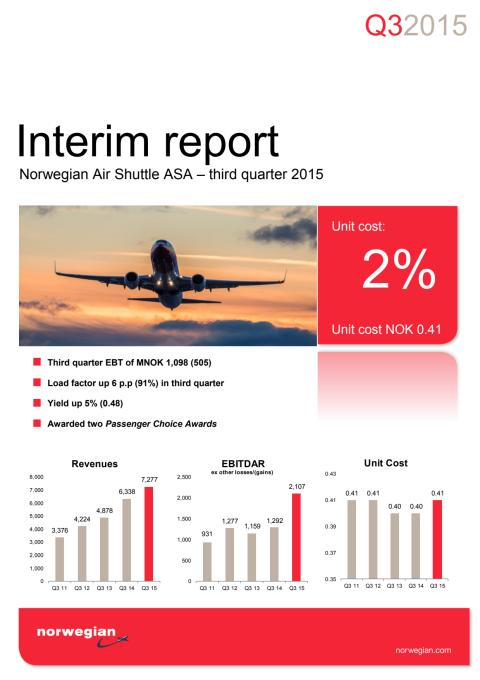 Norwegian Interim Report Q3 2015