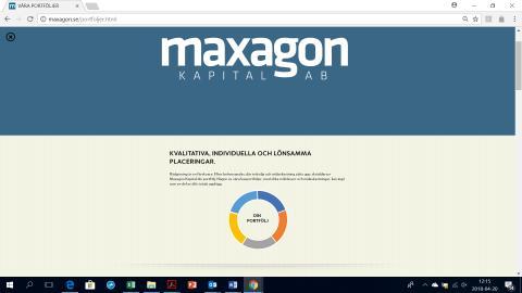 Maxagon Kapital AB: Fondportföljerna uppdaterade