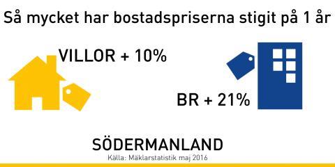 Nya siffror visar: Kraftig prisökning på bostadsrätter i Södermanland