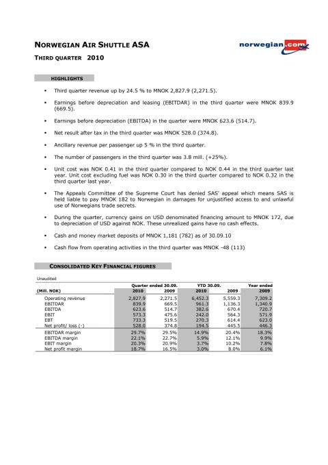 Norwegian Q3 Report 2010