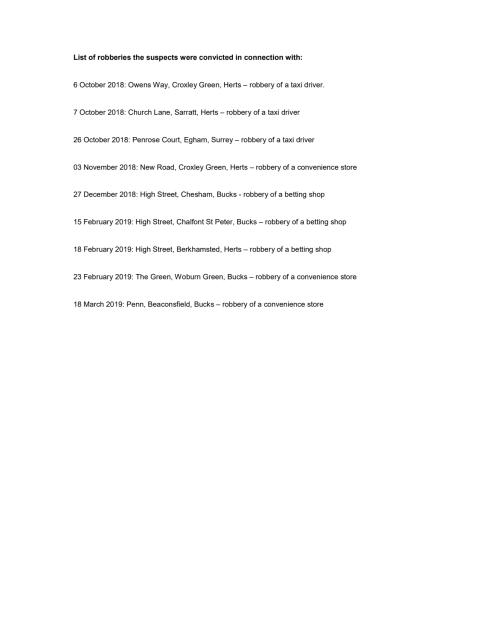 List of robberies