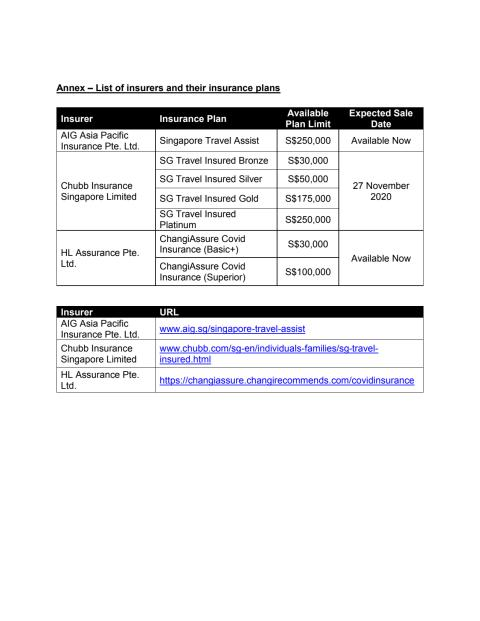 Annex - List of insurers and their insurance plans