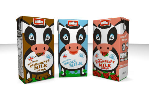 Müller launches Milk Minis into Co-op stores from May