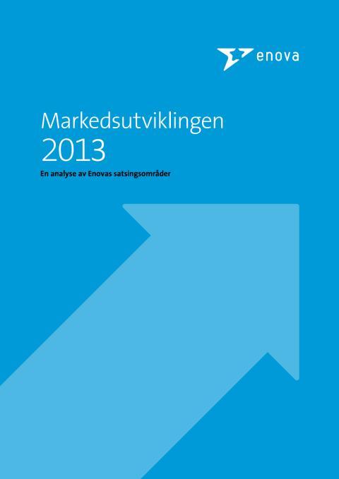 Markedsutviklingen 2013