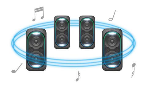 Audio-System_GTK-XB60_von Sony_18