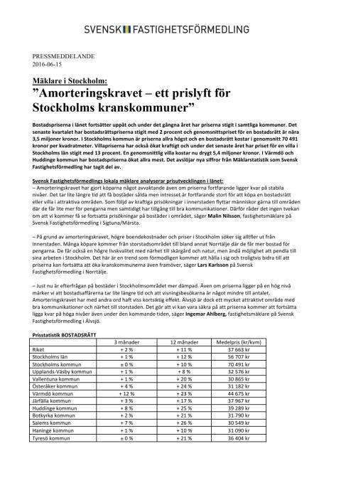 """Mäklare i Stockholm: """"Amorteringskravet – ett prislyft för  Stockholms kranskommuner"""""""