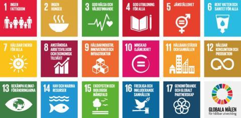 Arkitektbolaget kopplar sitt arbete mot målen i Agenda 2030