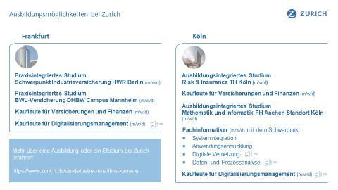 Ausbildungsmöglichkeiten bei Zurich an den Standorten in Frankfurt und Köln
